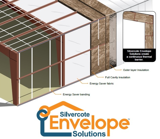 Silvercote Envelope Solutions